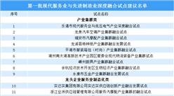浙江省第一批现代服务业与先进制造业深度融合试点名单出炉:共25家