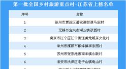 第一批全国乡村旅游重点村江苏省上榜名单:13个村庄上榜