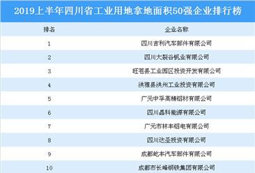 产业地产投资情报:2019上半年四川省工业用地拿地面积50强企业排行榜