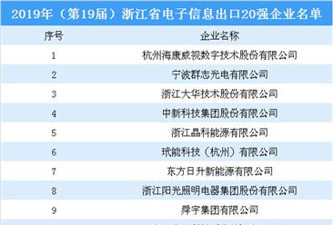 2019年浙江省电子信息出口20强企业名单:海康威视榜上有名(附详细名单)