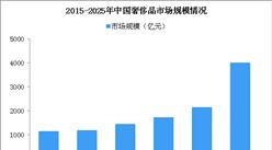 2019年中國奢侈品市場規模有望突破2000億 線上銷售增速快(圖)