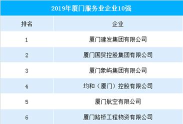 2019厦门服务业企业排行榜(TOP10)
