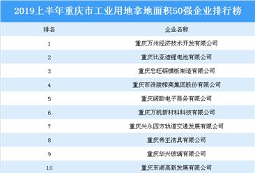 产业地产投资情报:2019上半年重庆市工业用地拿地面积50强企业排行榜