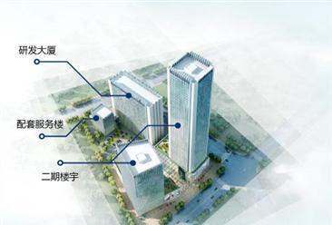 辽宁省集成电路设计产业基地项目案例
