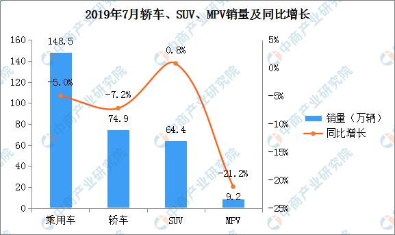 2019mpv排行榜_2019年11月MPV销量排行榜