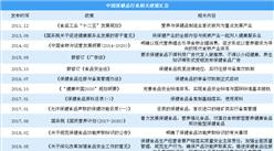 市場監管總局:保健食品應醒目標注警示語 2019保健食品監管政策匯總(圖)