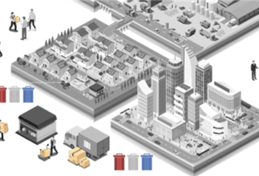 四川垃圾分类立法 2019全国及各省市垃圾分类政策汇总(图)