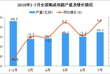 2019年1-7月全国集成电路产量统计数据分析