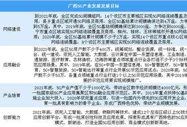 广西发布加快5G产业发展行动计划:2021年底5G产业产值超1000亿(全文)