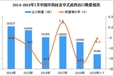 2019年1-7月中国中药材及中式成药出口量及金额增长情况分析