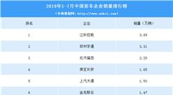 2019年1-7月中国客车生产企业销量排行榜