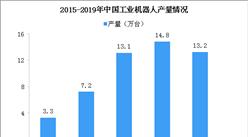 中国将推动机器人技术创新与产业发展 中国机器人产业有何优势?(图)