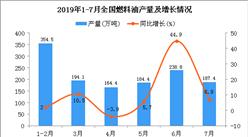 2019年1-7月全国燃料油产量为1332.2万吨 同比增长8.4%