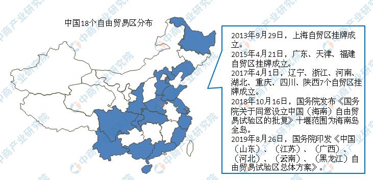 上海自贸区投资_中国18个自由贸易区是哪些?战略定位有何不同?(附分布图 ...