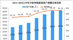 2019年网络游戏行业市场分析:上半年手机游戏用户超4.6亿(图)