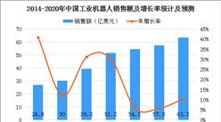 中国电子学会预测:2020年中国工业机器人销售规模达63.2亿美元(图)