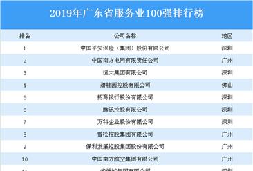 2019年广东省服务业100强排行榜