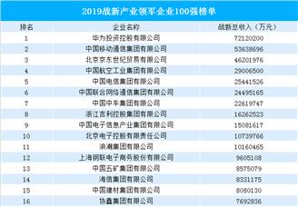 2019中国战略性新兴产业领军企业100强排行榜(附完整榜单)