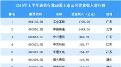 2019年上半年通信行業AB股上市公司營業收入排行榜