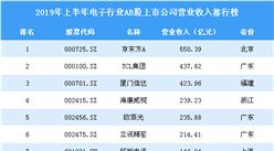 2019年上半年电子行业AB股上市公司营业收入排行榜