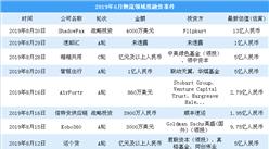 2019年8月物流领域投融资情况分析:A轮投融资最多(附完整名单)
