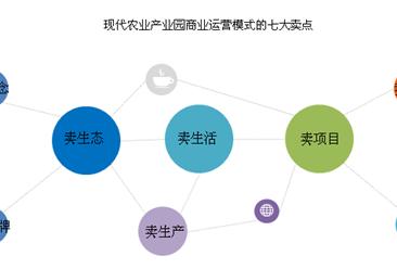 廣東支持省級現代農業產業園建設 現代農業產業園運營有哪些?(圖)