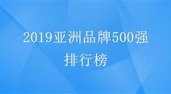 2019年亚洲品牌500强排行榜出炉:国家电网第二 前十中国占7席(附排名)