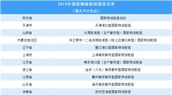 全國23個國家物流樞紐開業運營 進駐企業開工率達70%(附物流樞紐/物流開發區名單)