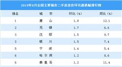 8月二手房房價漲跌排行榜:唐山領漲全國 武漢止跌上漲(附榜單)