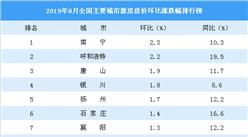 8月新房房价涨跌排行榜:南宁领涨全国 三亚涨幅扩大(附榜单)