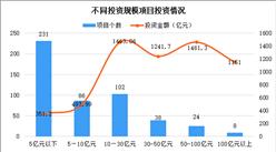 第三届西博会进出口展暨国际投资大会开幕:四川签订投资项目489个