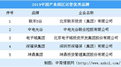 2019中国产业园区运营优秀品牌名单:联东U谷等5大品牌入选(图)