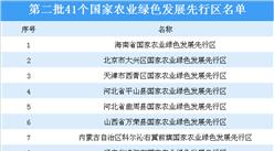 推动农业绿色发展 第二批国家农业绿色发展先行区名单出炉(附详细名单)