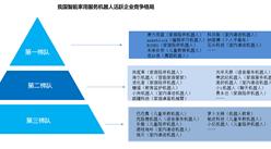 服務機器人消費市場擴大  2019年中國家用服務機器人競爭格局分析(圖)
