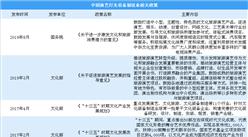 中國演藝燈光設備制造行業前景分析:2019年市場規?;虺?500億(圖)