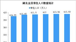 湖北宜昌高校畢業生買房打折 宜昌房價走勢分析(圖)