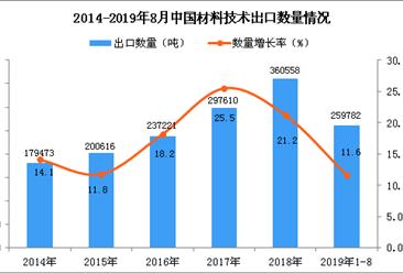 2019年1-8月中国材料技术出口量及金额增长情况分析