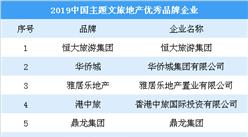 2019中國主題文旅地產優秀品牌企業名單:除了華僑城還有誰入選?(圖)