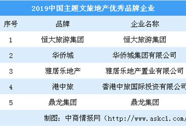 2019中国主题文旅地产优秀品牌企业名单:除了华侨城还有谁入???(图)