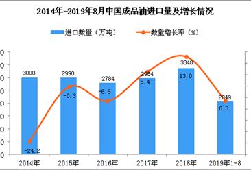 2019年1-8月中国成品油进口量为2049万吨 同比增下降6.3%