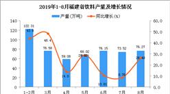 2019年1-8月福建省飲料產量為556.52萬噸 同比增長27.11%