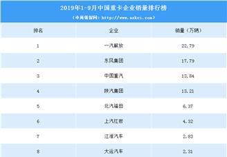 2019年1-9月中国重卡企业销量排行榜(TOP10)