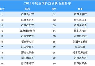 2019年度全国科技创新百强县市排行榜(全榜单)
