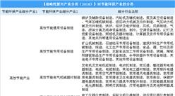 2019年中国节能环保产业现状分析及发展前景预测(图)