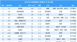 2019年胡润百富榜辽宁省上榜企业家排行榜(附完整排名)
