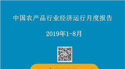 2019年1-8月中国农产品行业经济运行月度报告(附全文)