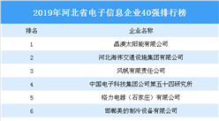 2019年河北省电子信息40强排行榜:晶澳太阳能排名第一(附榜单)