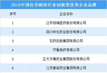 2019中国化学制药行业创新型优秀企业品牌出炉:共20家企业入围