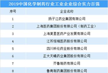 2019中国化学制药行业工业企业综合实力排行榜(TOP100)