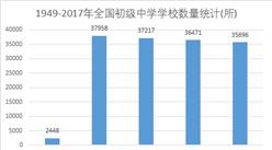 新中國70年教育變革之初中教育:毛入學率從3.1%升至100.9%(圖)